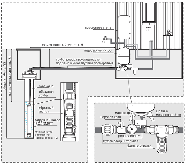 Wiring diagram well pump Jeelex WATERJETS series PROF.jpg
