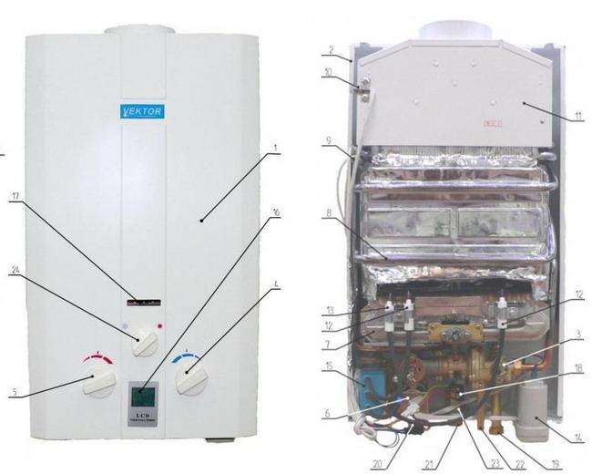 газовая колонка вектор инструкция по применению - фото 5