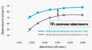 Inverter2.jpg