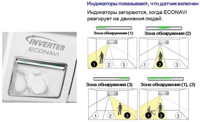 econavi(LED).jpg